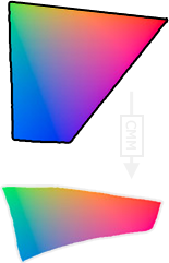 sRGB to CMYK color space conversion