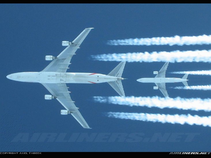 Best Aviation Photography